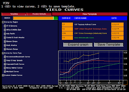 Usd Chart Bloomberg Bloomberg Yield Curves Fast Answers