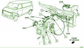 1997 dodge van fuse box 1997 wiring diagrams