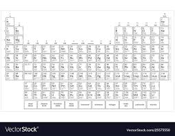 Black And White Periodic Table Elements