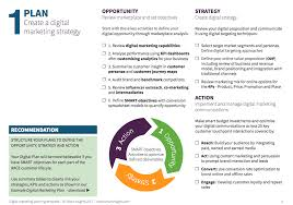 Strategic Planninf Planning Process An Introduction Digital