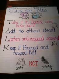 Turn And Talk Anchor Chart Needs Some Tweeking But Like The