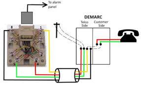 rj31x wiring proper wiring diagram meta rj31x wiring for elevator phone wiring diagram expert rj31x rj11 wiring wiring diagram inside rj31x wiring
