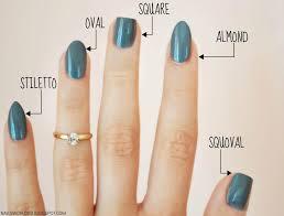 source various nail shapes