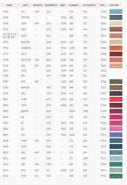 Cosmo Floss Color Chart Photo 13 Dmc Anchor Semco Madeira J P Cosmo Olympus Y D