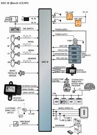 e abs wiring diagram e m wiring diagram e image wiring diagram e e m wiring diagram e image wiring diagram e46 m3 abs wiring diagram jodebal com on e46