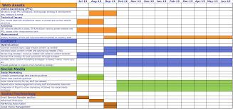 Marketing Plan Template For Small Business Gantt Schema Blog