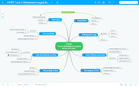 the student s guide to mind mapping focus outlining your paper in a mind map