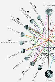 Hbo Game Of Thrones Chart Hbo Confirms The Most Important Got Theory With A