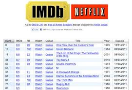 hacking netflix website shows imdb best of rotten tomatoes  hacking netflix website shows imdb 250 best of rotten tomatoes titles available on netflix streaming