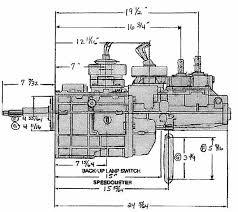 tremec t56 magnum wiring diagram wiring diagram for you • how to choose the best aftermarket tremec manual transmission rh etereman com tremec t56 magnum xl