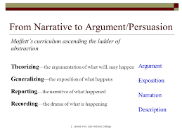 moving from narrative to persuasion essay basics while  3 from narrative to argument persuasion moffett s curriculum ascending the ladder of abstraction theorizing the argumentation of what will