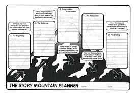 Story Mountain Planner Template Story Plan Template Under Fontanacountryinn Com