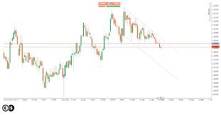 Speculators Bet On British Pound Conotoxia Com