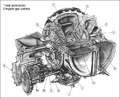 technical curiosities the turbine car spannerhead chrysler turbine car jet engine gas engine motor powerplant cutaway diagram schematic drawing