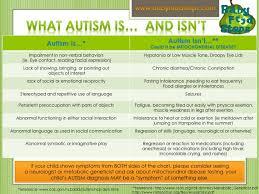 Autism Vs Adhd Chart Medical Diagnosis Is Autism A Medical Diagnosis
