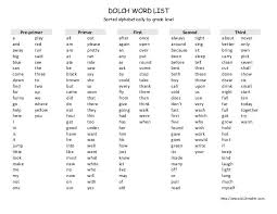 sight word 1st grade dolch word lists 1st grade word list sorted alphabetically by grade