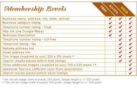 Telephone Listing Our Tubac Az Santa Cruz County Arizona Web Site Offers