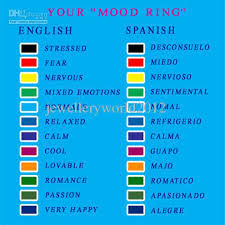 color mood meanings min size widthmm with mood rings what do the colors mean
