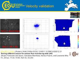 use of uav for hydrological monitoring Wiring Diagram Symbols at X3 Ucav Wiring Diagram