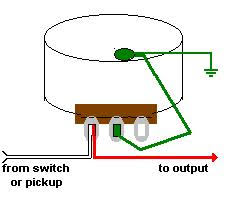 volume pot wiring volume auto wiring diagram schematic no load volume telecaster guitar forum on volume pot wiring