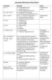 speed of light equation chemistry. chemistry 2 speed of light equation