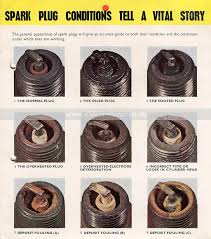 Spark Plug Chart Spark Plug Diagnosis Chart Get Rid Of Wiring Diagram Problem