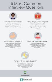 Perfect Job Questions What Are Your Weaknesses Embellishment