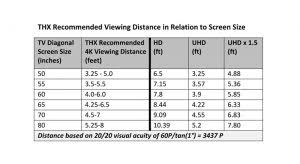 Led Tv Distance Chart What Size Tv Should I Buy Trusted Reviews
