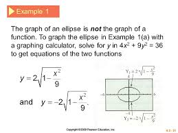 6 2 21 example 1 the graph of an ellipse is not the graph of a