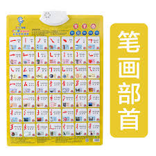 Chinese Sound Chart Learn Chinese Pinyin Alphabet Consonant Vowel Overall