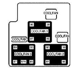 cadillac escalade mk2 second generation 2005 fuse box diagram cadillac escalade mk2 fuse box auxiliary electric cooling fan