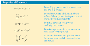 propertiesofexponents png