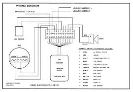 wiring diagram for house alarm system wiring image burglar alarm wiring diagram wiring diagram schematics on wiring diagram for house alarm system