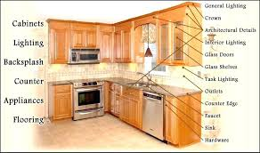 kitchen cabinets cost reface to best cabinet refacing ideas on how much does it average canada