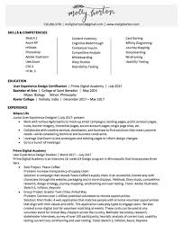 How Far Back Should My Resume Go Resume Molly Horton 21