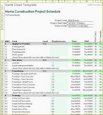 Spectacular Home Renovation Project Plan Template Excel For Awesome