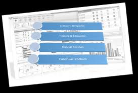 Project Status Reporting How To Improve The Quality Of Project Status Reports Pm Majik