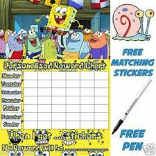 New Spongebob Memes Template Memes Mocking Memes Blank Memes