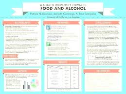 Poster Template Ppt Scientific Research Design Medical Templates