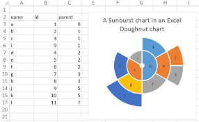 excel graph draw a circle in an excel chart daily dose of excel