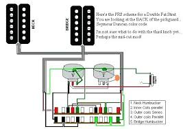 ibanez hss wiring diagram schematic and wiring diagrams ibanez gio hss wiring diagram guitar diagrams 2 5 way switch trusted harmony central ibanez
