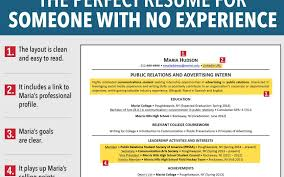 Amazing Sample Resume For First Time Job Seeker No Related