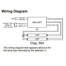 lutron ecosystem dimming ballast wiring diagram lutron advance mark 7 dimming ballast wiring diagram wiring diagrams on lutron ecosystem dimming ballast wiring diagram