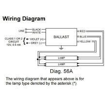mark 7 0 10v dimming ballasts wiring diagram mark advance mark 7 0 10v izt2s28d 2 lamp f14t5 on mark 7 0 10v dimming ballasts