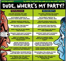 The Fundamental Differences Between Republicans And