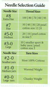 Needle Thread Chart Choosing The Right Sized Tatting Needle For Different Yarn