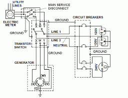 generac switch wiring diagram wiring all about wiring diagram generac transfer switch manual at Generac 100 Amp Automatic Transfer Switch Wiring Diagram