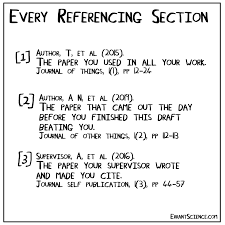 Preparing Your Reference Section A Terrible Guide Errantscience
