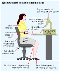 ergonomic desk setup. Workstation Ergonomics: Ideal Set-up Ergonomic Desk Setup I