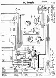 1960 lincoln convertible wiring diagrams 1960 automotive wiring articlwiring diagrams of 1960 ford lincoln and continental